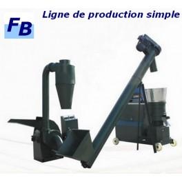 LIGNE DE FABRICATION 400 kgs/h